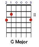 Gmaj open chord