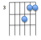 gmaj 3 note in chord box