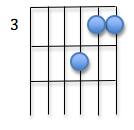 gmaj 3 note in chord box