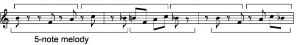 rhythm chunk riff2