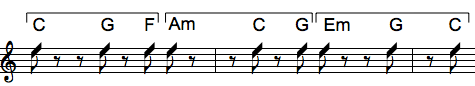 rhythm chunk with brackets - chords1