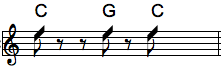 rhythm chunk with chords