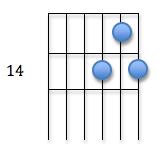 scale-tone dim chord