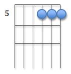 scale-tone min chord