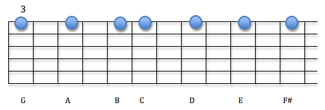 single string G major scale