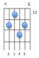 stretching chord