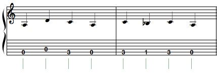 quarter note riff