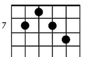 E7 #9 chord