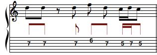 ostinato riff1