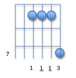 Cmaj7 chord