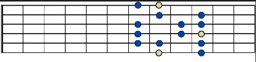 c major scale2