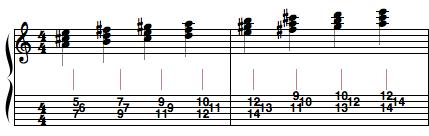 scale tone A