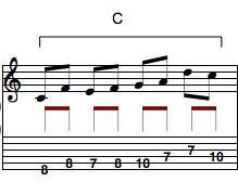 C non chord tones