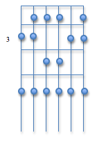 ionian diagram